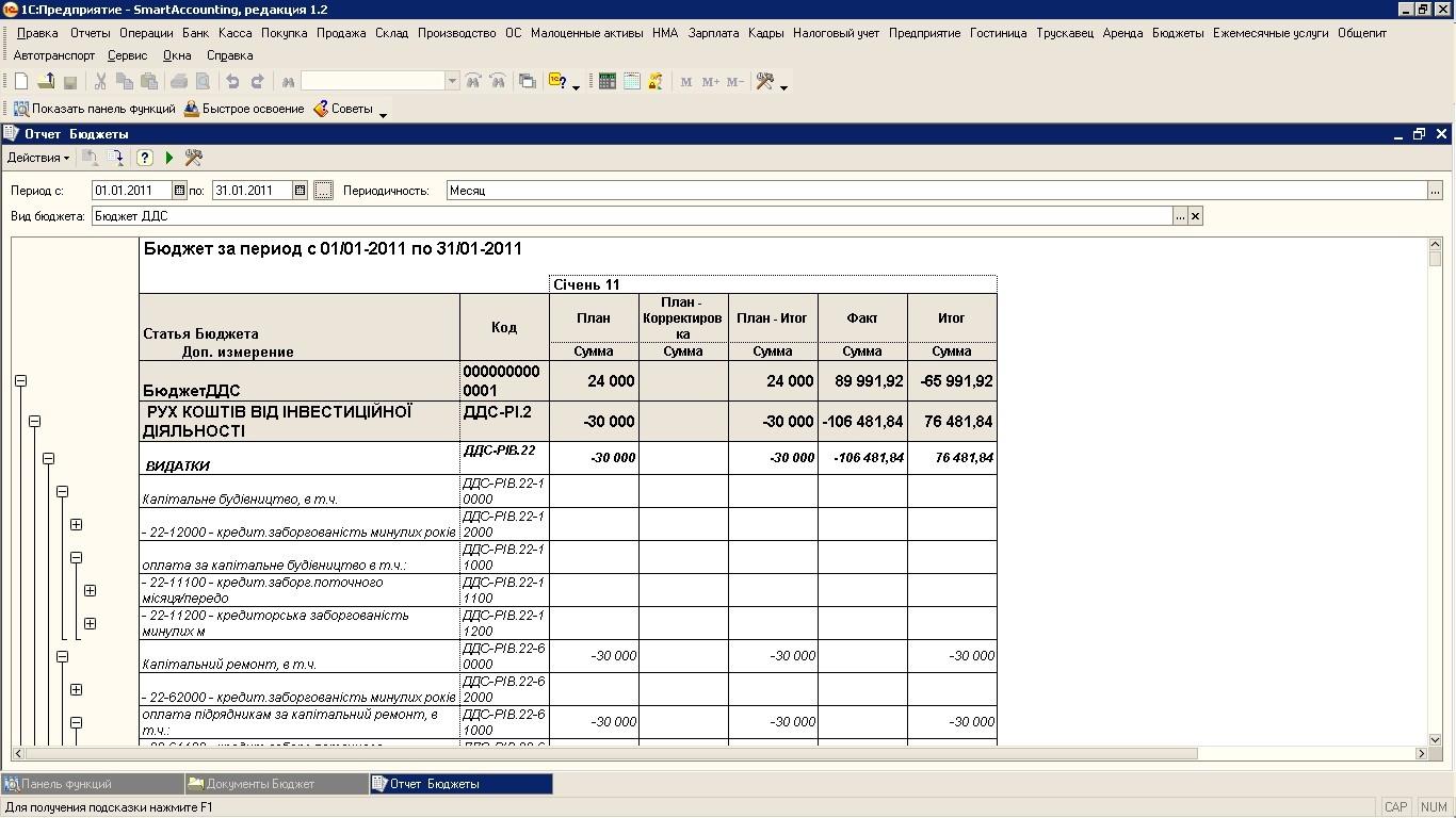 Программа 1С для гостиниц ресторанов и кафе SmartAccounting - бюджетирование