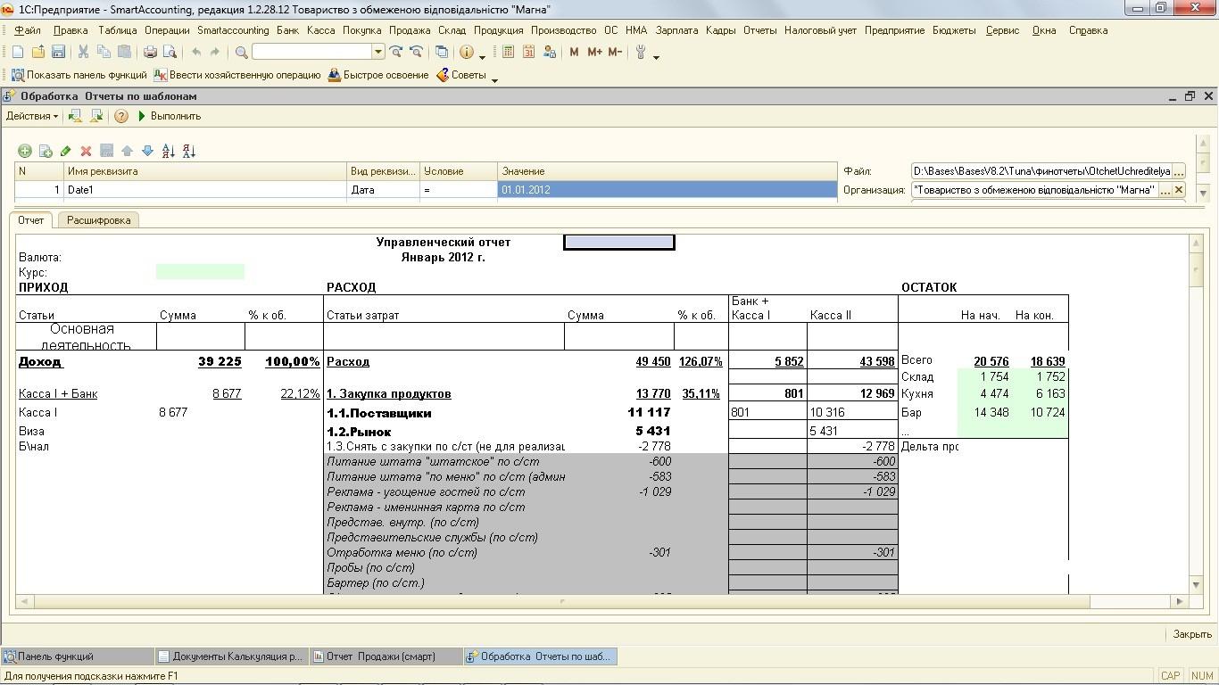 Программа 1С для гостиниц ресторанов и кафе SmartAccounting - управленческий учет