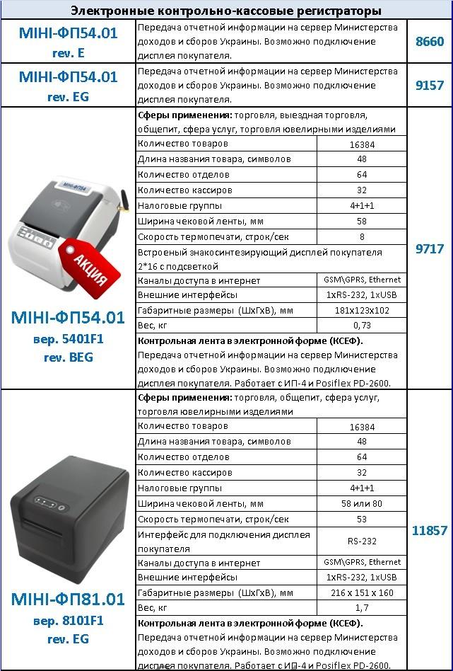 Фискальные регистраторы Мини-ФП 54.01 и Мини-ФП 81.01-акция до 01.07.15