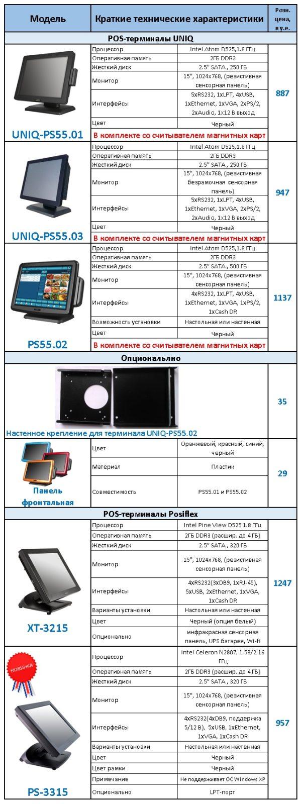 POS терминалы Uniq и POS терминалы Posiflex