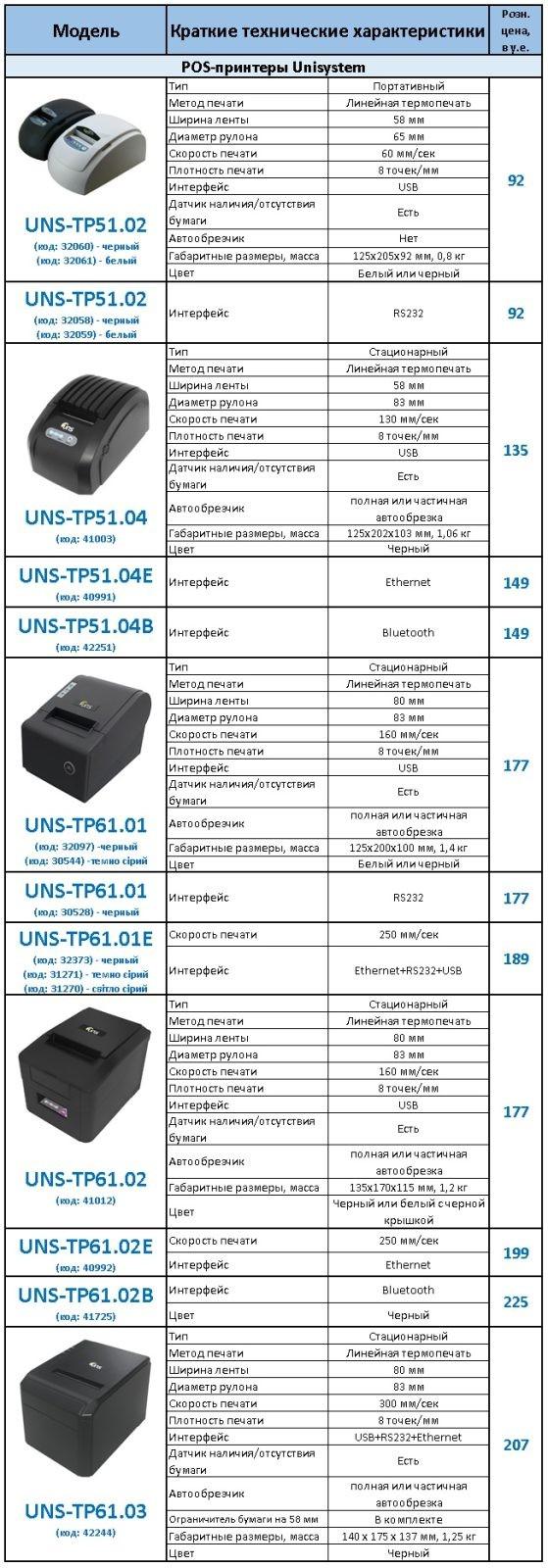 POS термопринтеры для чеков и встречек UNS и Posiflex